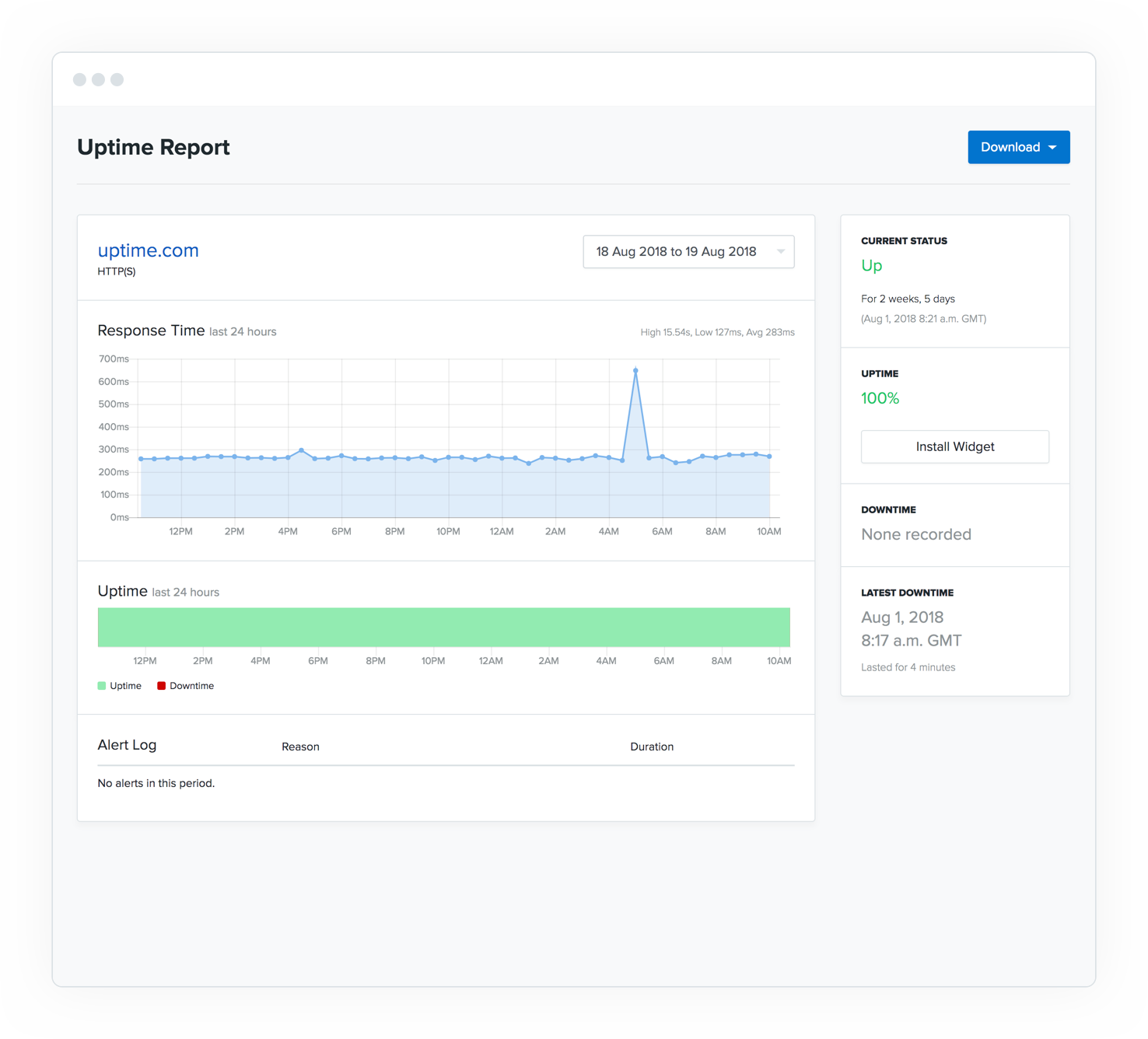Uptime Monitoring Dashboard